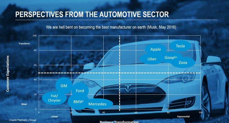 perspectives-from-the-automotive-sector